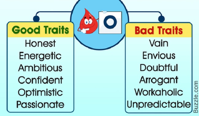 What type o says about you