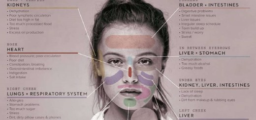 Did You Know Your Acne Can Tell You Which Body Part Of Yours Is Sick