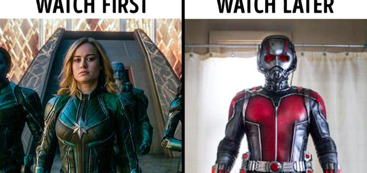 This Is The Correct Order To Watch Every MCU Movie To Understand Everything Before Endgame
