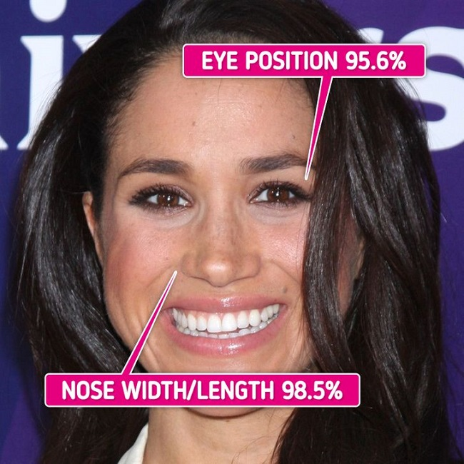 Meghan Markle came in 4th