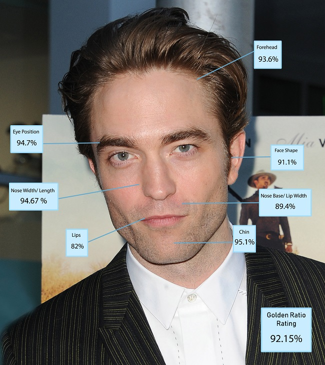 The most handsome man according to the golden ratio