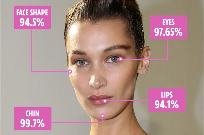 The woman with the perfect face according to golden ratio