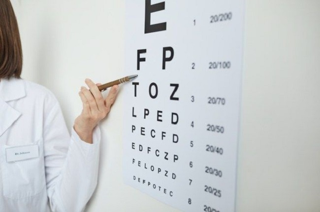 Helps you maintain good vision