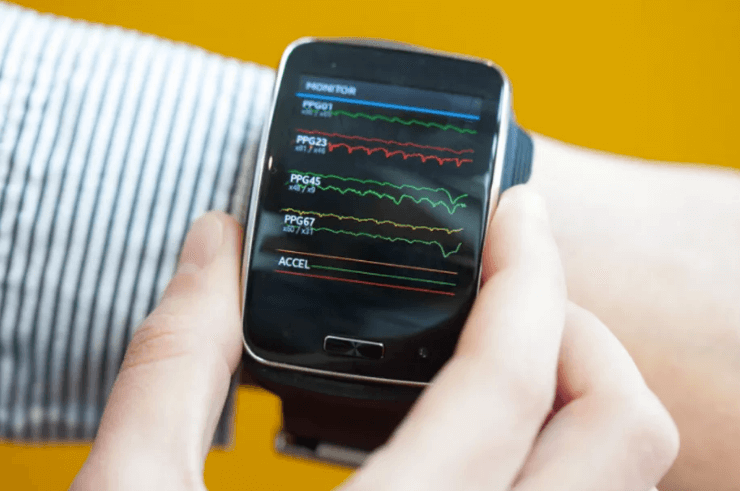 New Wearable App Detects Real Emotion in Conversation