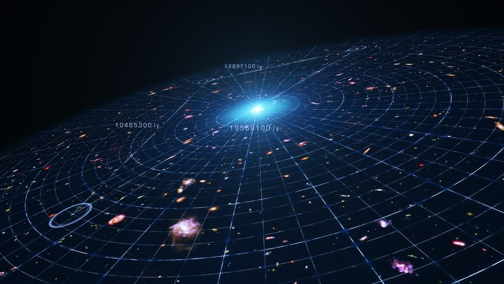 Where's Dark Energy Taking Our Galaxy?