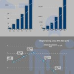 Facebook Pages Benchmarks [INFOGRAPHIC]