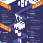 Events & Social Media Marketing Checklist [INFOGRAPHIC]