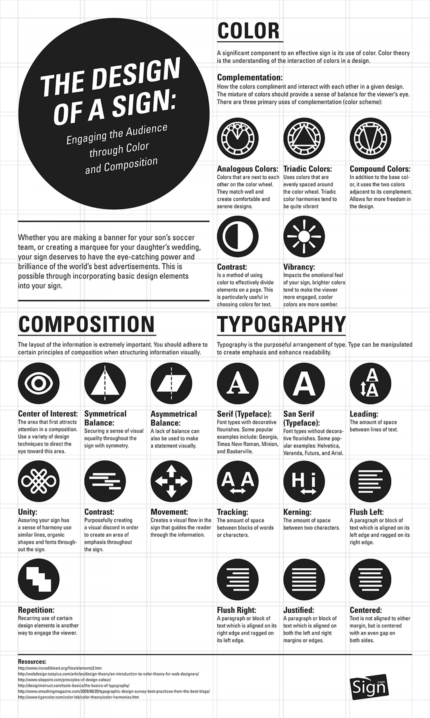 The Elements Of Sign Design Infographic