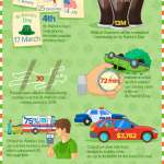 Infographic: 2017 St. Patrick's Day
