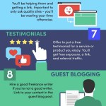 Infographic: Link Building Tactics