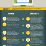 Conversion Rate Optimization [INFOGRAPHIC]