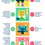 Infographic: Email Marketing Tips