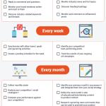 Infographic: Social Media Checklist