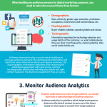 Infographic: Audience Identification