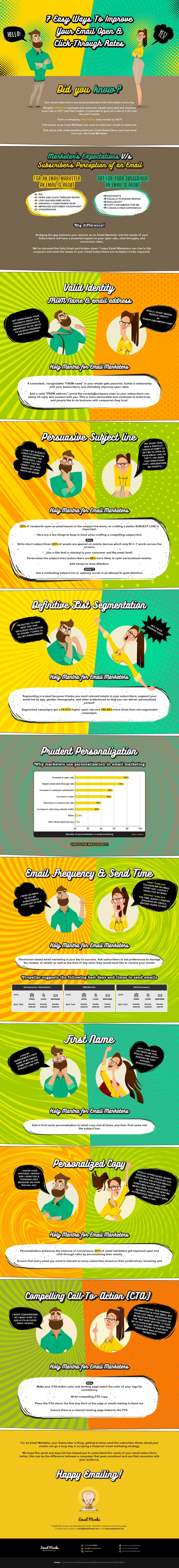 Infographic: Email Engagement Tactics