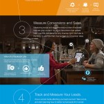 Infographic: Social Media Measurement