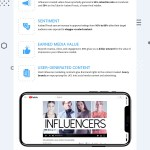 Infographic: Influencer Marketing ROI