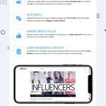 Infographic: Influencer Marketing ROI