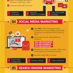 Infographic: Marketing Skills To Master