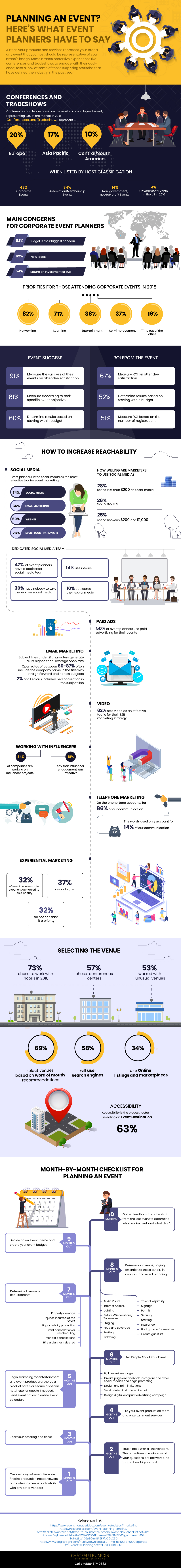 Infographic: Event Planning