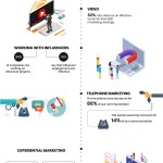 Infographic: 51 Event Planning Statistics