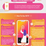 Infographic: IGTV Marketing
