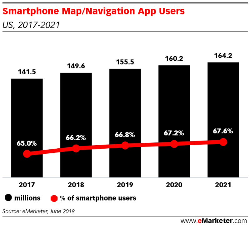 Chart: Map App Users, 2017-2021