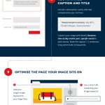 Infographic: Image Search Engine Optimization
