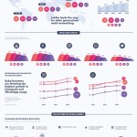 Infographic: Global Social Media Use By Generation