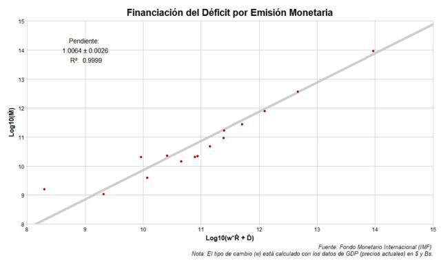 a-183-9-financiaciondeficitemisionmonetaria