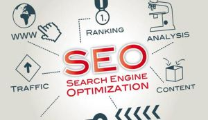 Search engine optimization (SEO) – Introduction and History