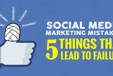 social media marketing in small businesses