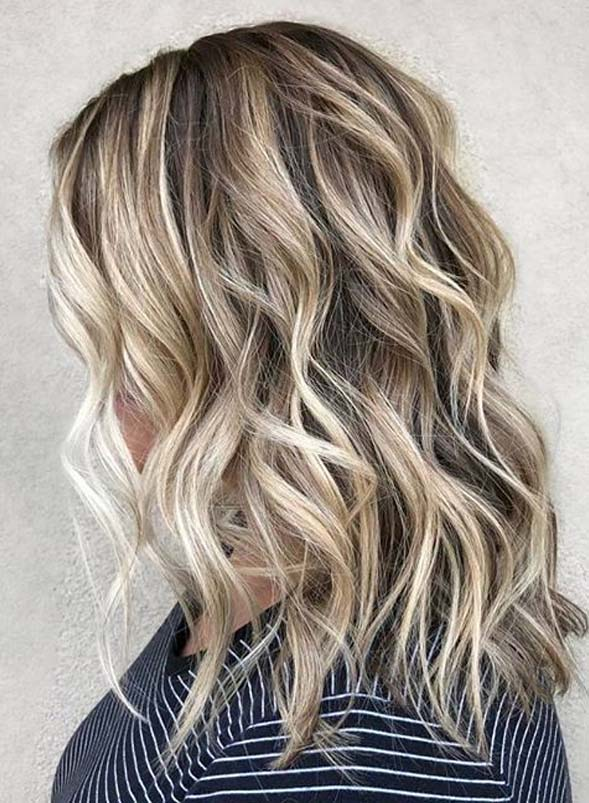 Modern Blonde Hair Colors and Highlights for Ladies in 2020