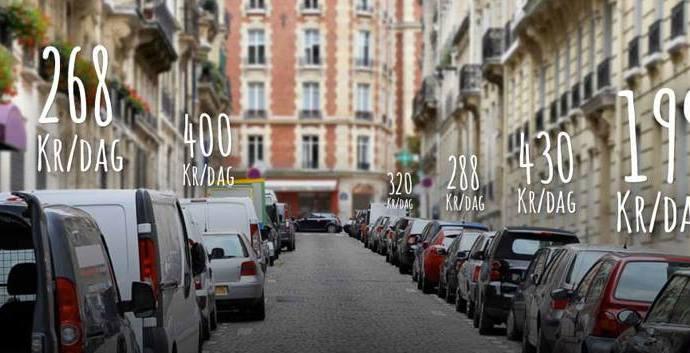 MinbilDinbil skifter officielt navn til Snappcar