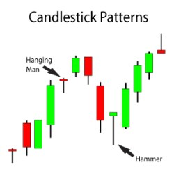 candlestick-patterns-slider-max, learn technical analysis