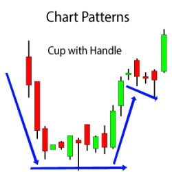 chart-patterns-slider-max, learn technical analysis