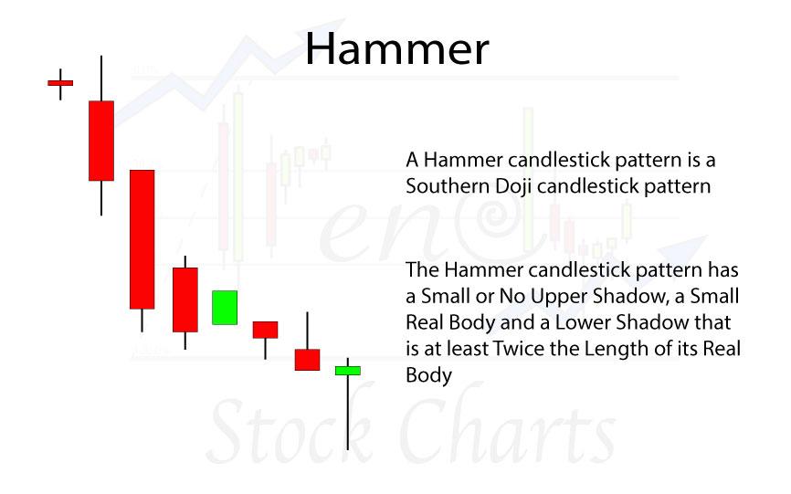 hammer-slider-h