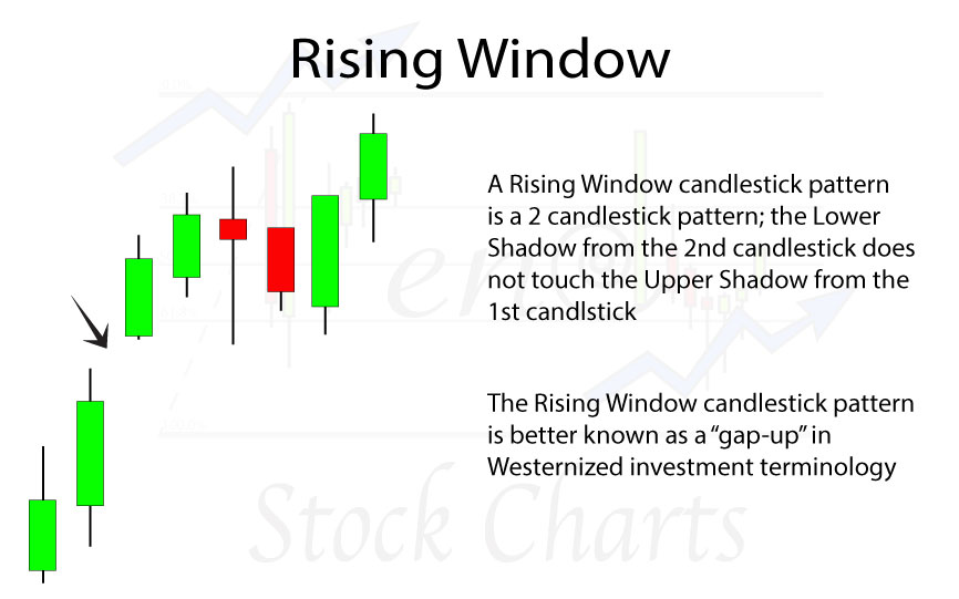 rising-window-slider-h