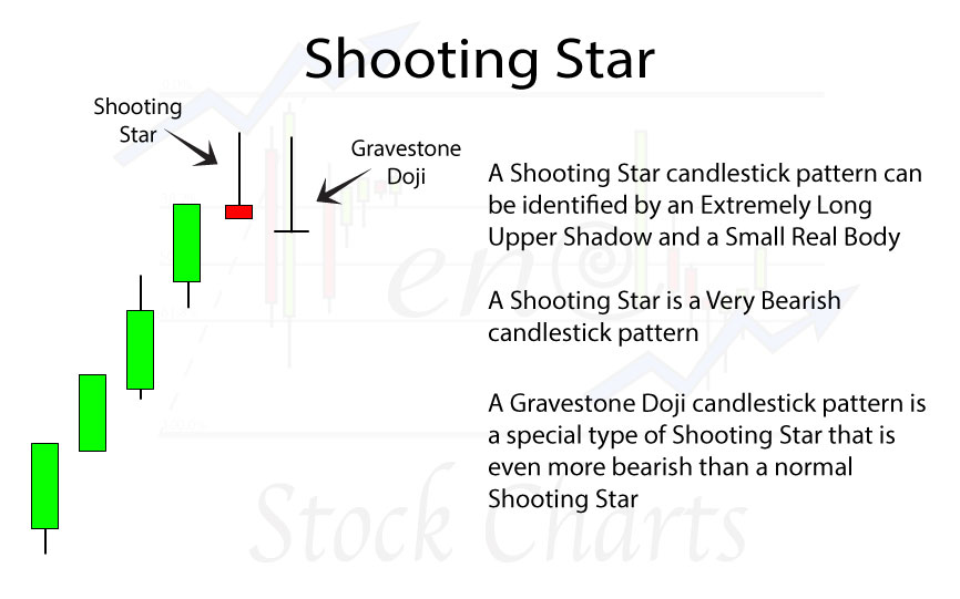shooting-star-slider-h