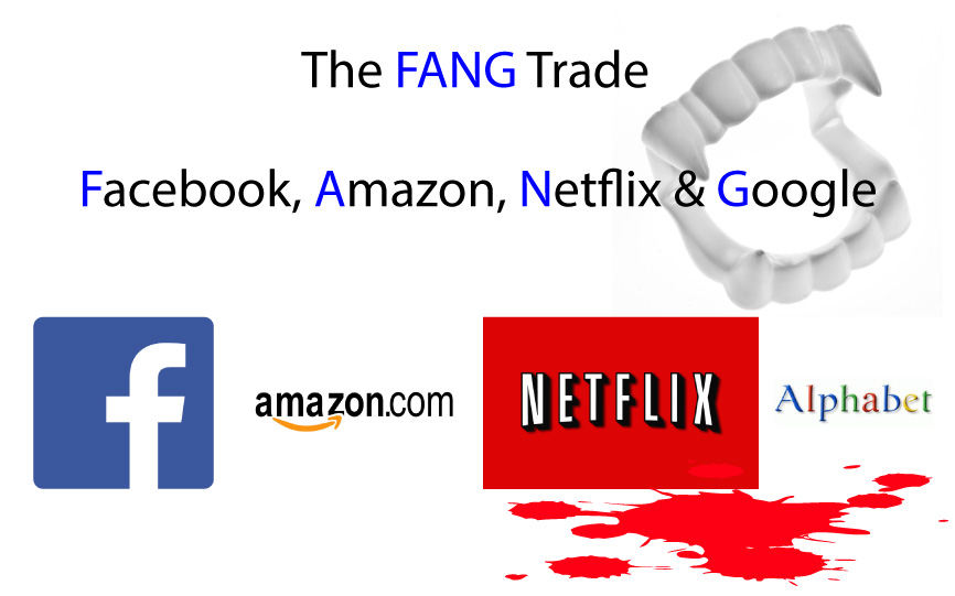 4/1/2017 – Amazon (AMZN) & Netflix (NFLX) Stock Chart Review