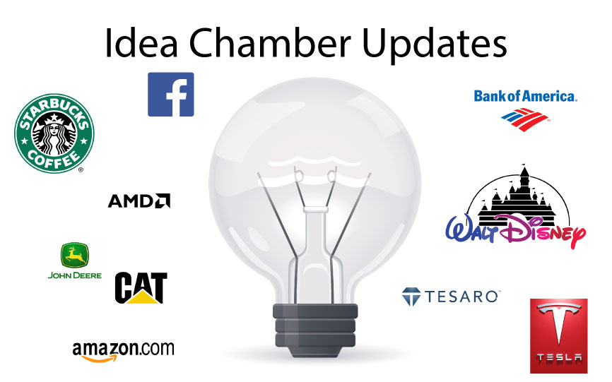 Idea Chamber Stock Market Updates