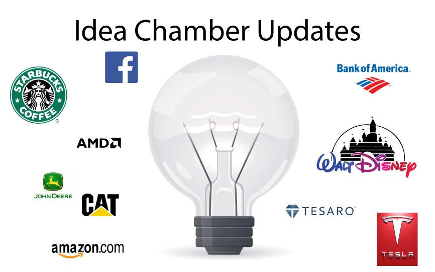 10/29/2017 – Idea Chamber Stock Updates