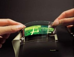 Universal Display Corporation (OLED)