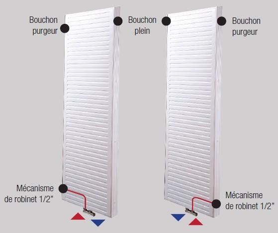 Radiateur Vertical Eau Chaude Radiateur Eau Chaude 80x70 Radiateur Comparez Les Prix Pour