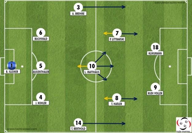 O técnico Franz Beckenbauer escalou sua equipe no sistema 3-5-2. ed8e76adcefce