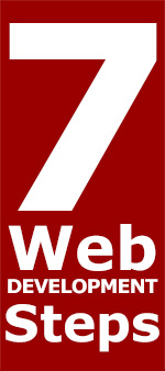 Web Development Steps