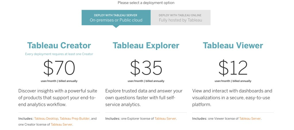 Pricing options for Tableau software in 3 columns