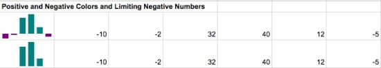 Google Spreadsheet Sparkline Column Chart