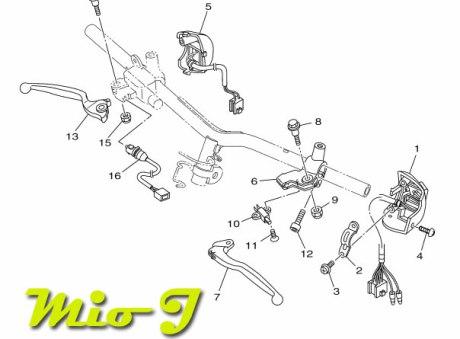 Pengguna Mio J dan Soul GT lama bisakah dipasang Smart