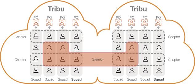 tribus-spotify